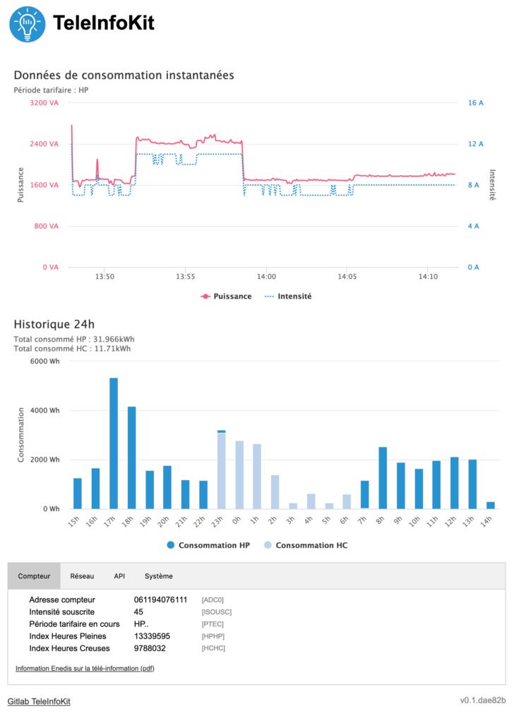 teleInfoKit Dashboard